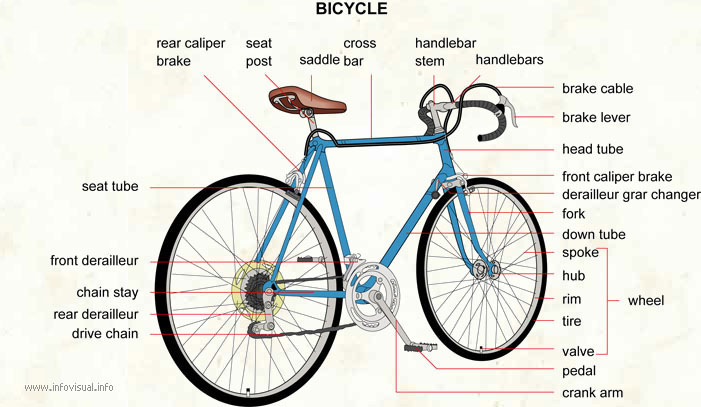 70f7dd7c75ea bicycle4EAE72E7-61C3-E3D3-0DEF-4C4DBD20B119.jpg